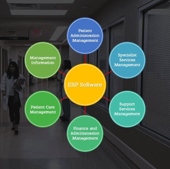 Hospital Management Software In India | ERP Software For Hospitals In Pune